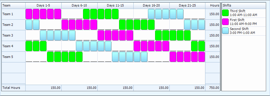 12 Hour Shift Schedule Template Awesome 5 3 5 4 5 3 Ten Hour Rotating Shift Schedule