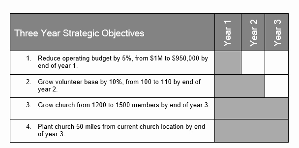3 Year Strategy Plan Template Awesome Do You Have A Plan for Your Church Plant Make Sure to