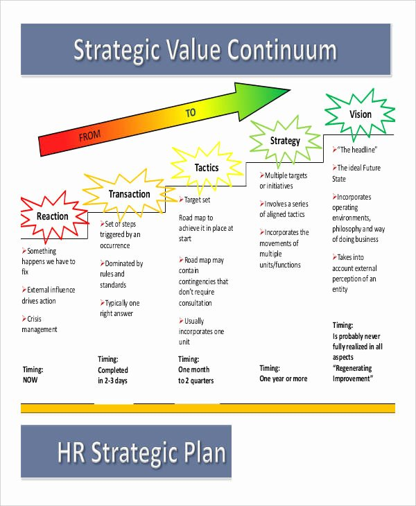 3 Year Strategy Plan Template Inspirational Free Strategic Plan 45 Free Word Pdf Ppt format
