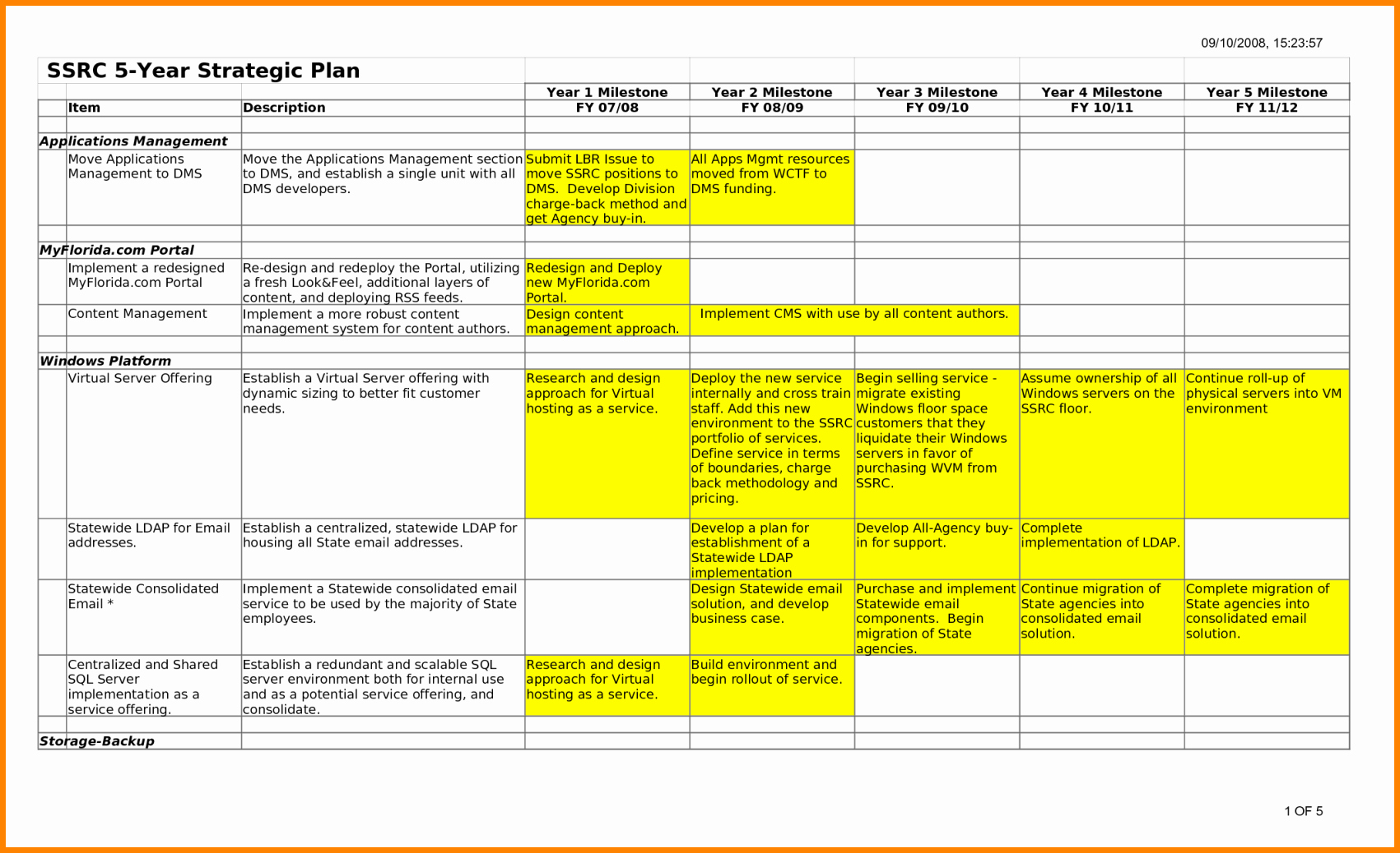 3 Year Strategy Plan Template Lovely 3 Year Business Plan Template Free – Komunstudio