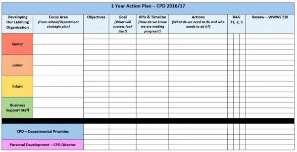 3 Year Strategy Plan Template Lovely Strategic Cpd Planning 1 Year and 3 Year Action Plan