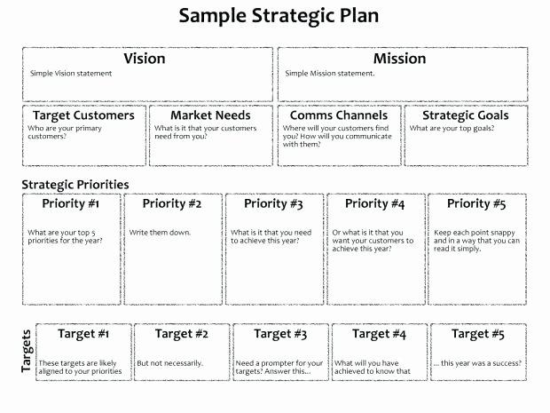 3 Year Strategy Plan Template Luxury Strategic Planning Template Excel E Year Business Plan