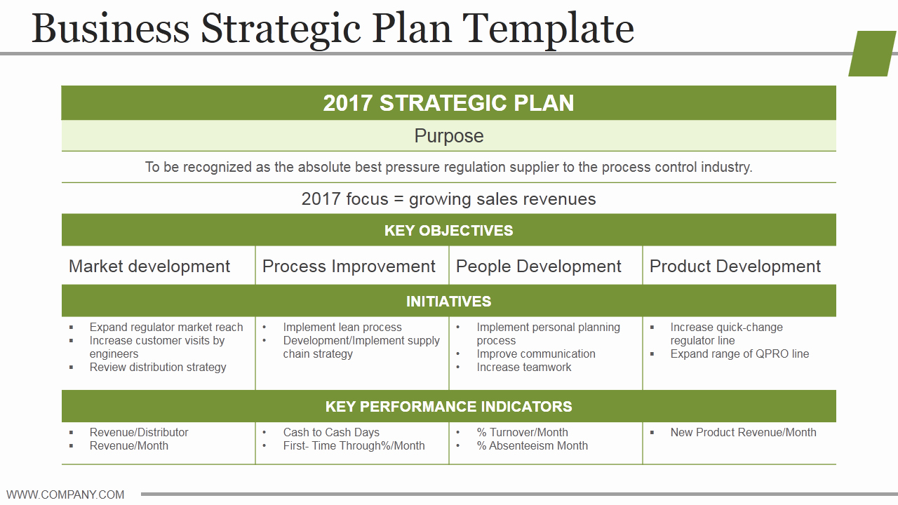 3 Year Strategy Plan Template Unique Business Strategic Planning 11 Powerpoint Templates You
