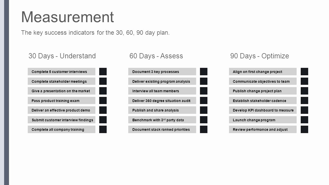 30 Day Review Template Awesome Day Plan Note I've Kept This Template as Simple as