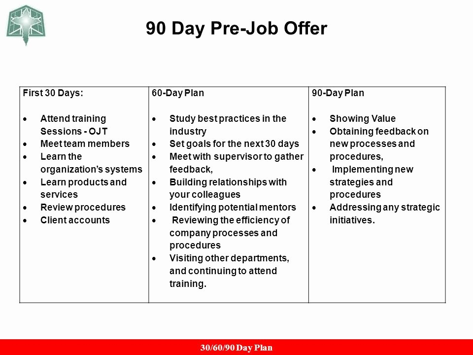 30 Day Review Template Beautiful the 90 Day Plan A Key to Getting An Fer Ppt Video