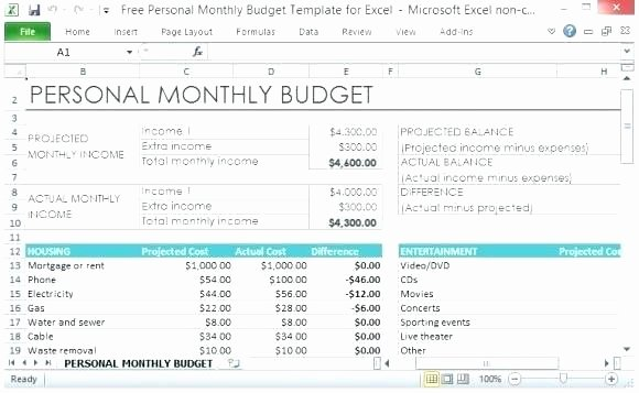 5 Year Budget Plan Template Beautiful Personal Bud Plan Template – Vancouvereast