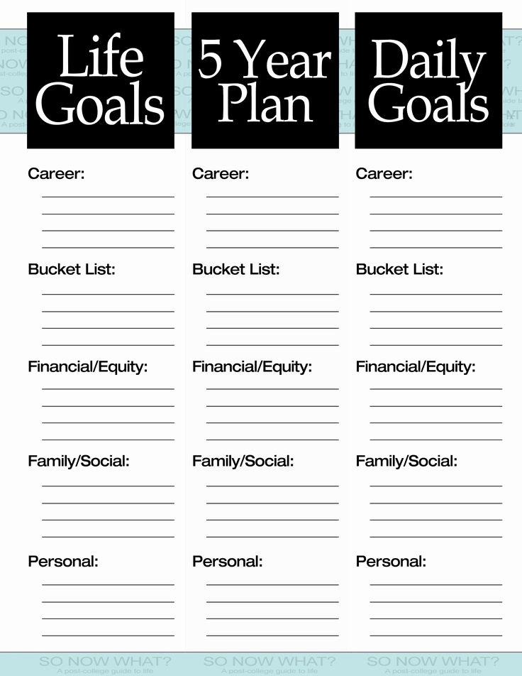 5 Year Budget Plan Template Fresh the 3 Steps to A 5 Year Plan