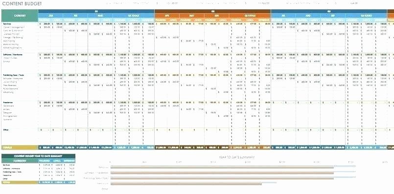 financial year bud template bill spreadsheet