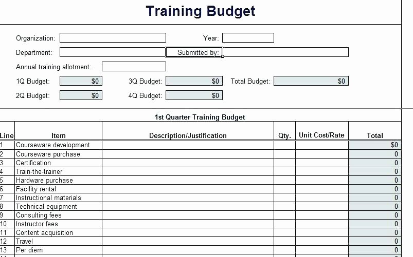 5 Year Budget Plan Template Unique 5 Year Bud Plan Template Excel Business for Restaurant