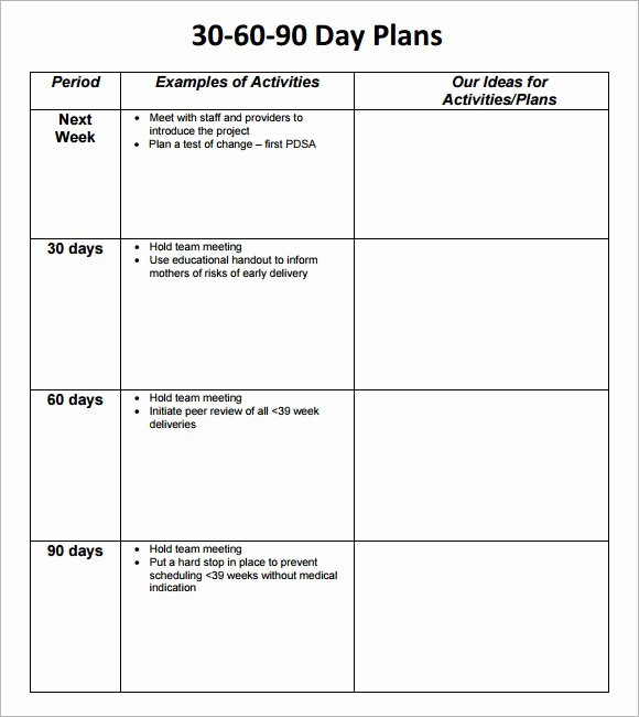 90 Day Performance Review Template Elegant 30 60 90 Day Plan Template 8 Free Download Documents In Pdf