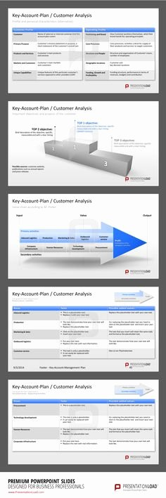 Account Management Plan Template Awesome Excel Raid Log & Dashboard Template