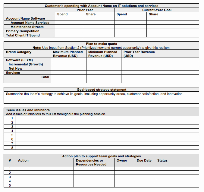Account Management Plan Template Awesome Go to Market Strategy Strategic Account Plan Template