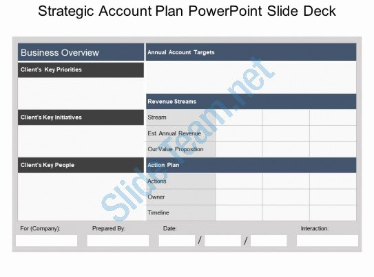 Account Management Plan Template New Strategic Account Plan Powerpoint Slide Deck