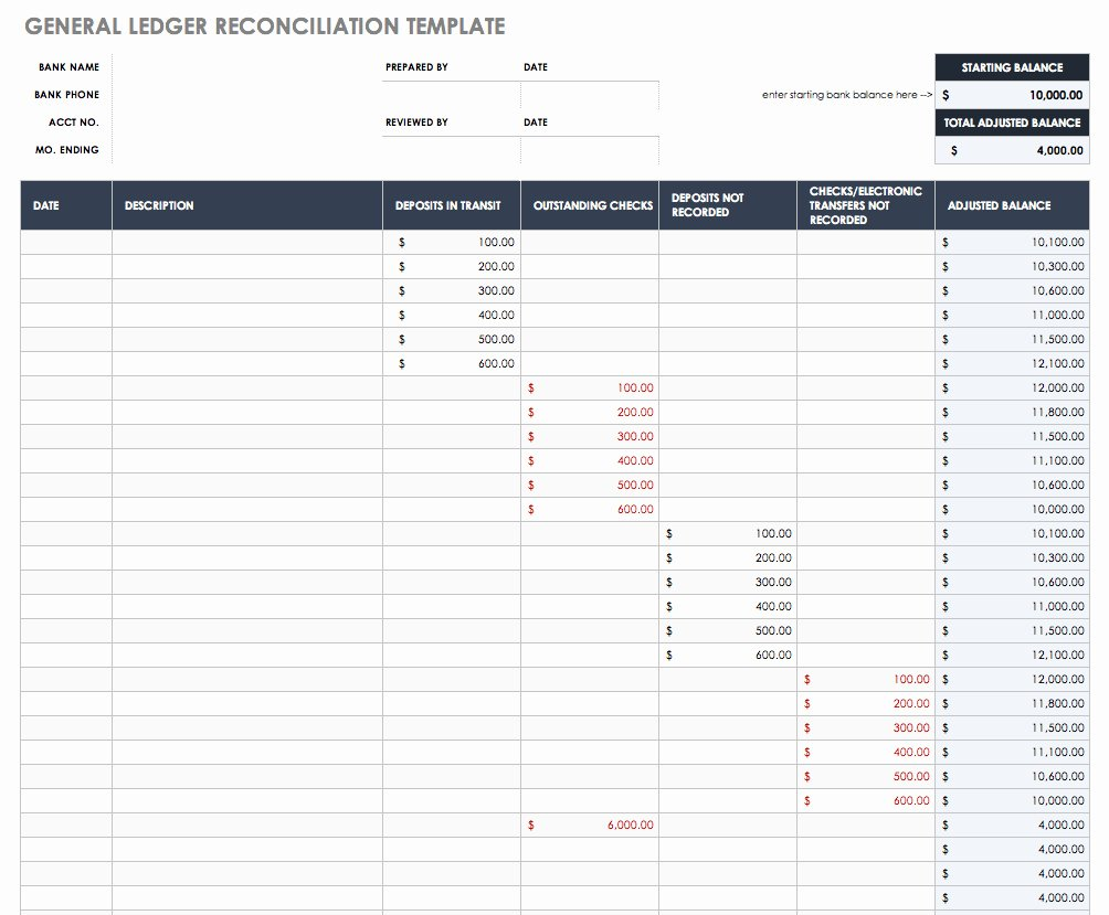 Account Reconciliation Template Excel Awesome Accounts Payable Reconciliation Spreadsheet Spreadsheet