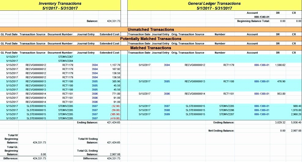 Account Reconciliation Template Excel Beautiful General Ledger Account Reconciliation Template Excel