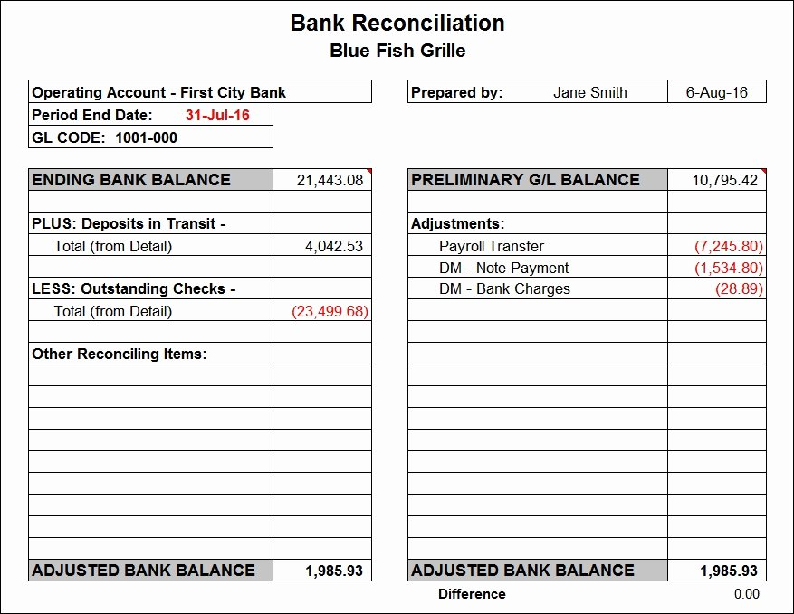 Account Reconciliation Template Excel Fresh Bank Reconciliation Template Beepmunk