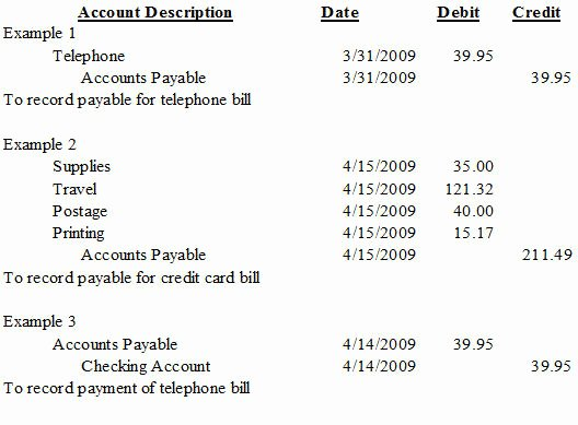 Accounting Journal Entries Template Awesome Accounts Payable