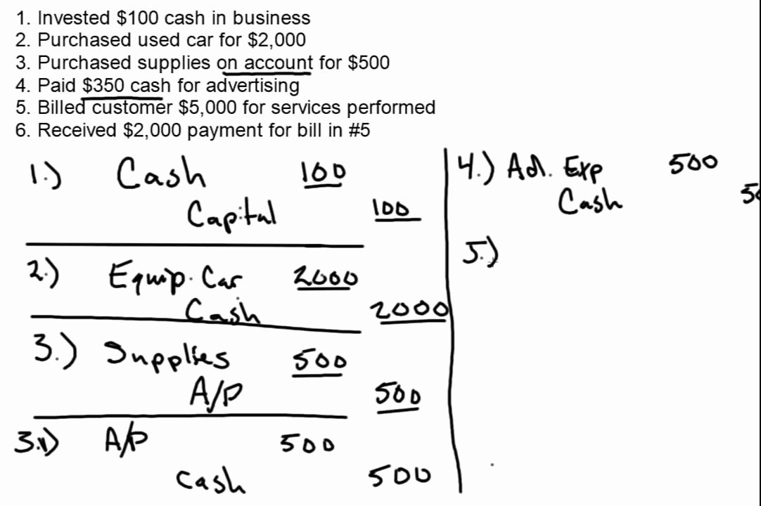 Accounting Journal Entries Template Awesome Basic Journal Entry Examples