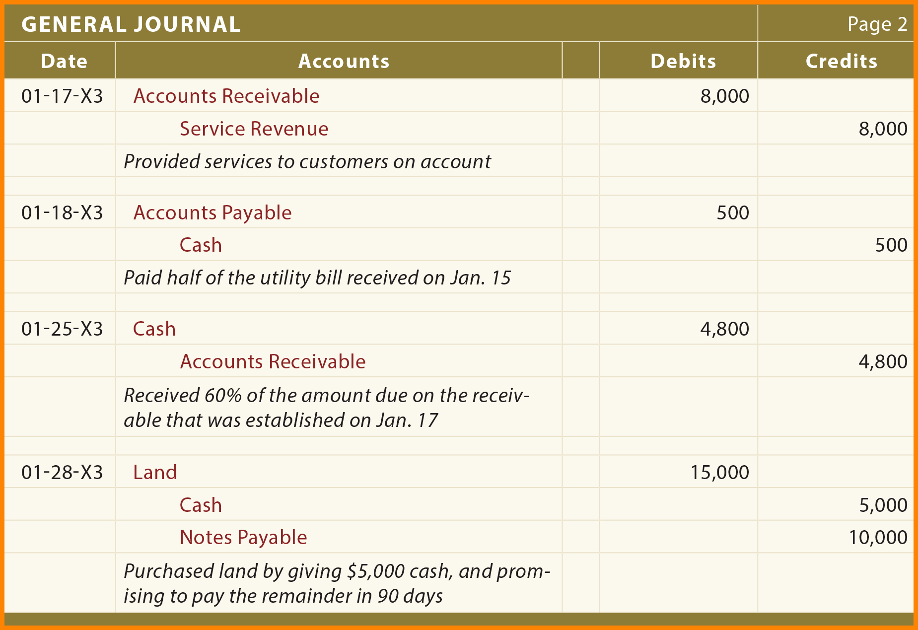 Accounting Journal Entries Template Luxury 7 General Journal Entries