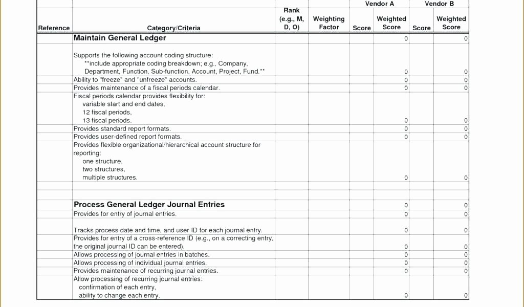 Accounting Journal Entry Template Awesome Outstanding Accounting Journal Entry Template Sketch