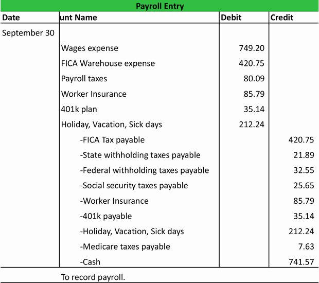 Accounting Journal Entry Template Best Of Payroll Journal Entry Example Explanation