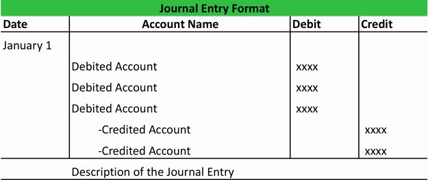 Accounting Journal Entry Template Elegant Journal Entry format