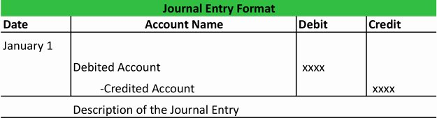 Accounting Journal Entry Template Luxury General Journal Accounting Journal Template