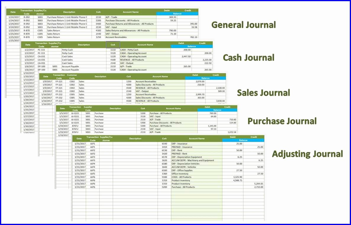 Accounting Journal Entry Template Unique Accounting System for Trading Retail Pany Excelindo