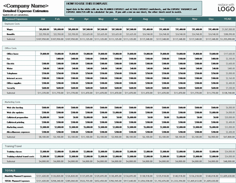 Annual Business Budget Template Excel Awesome Annual Operating Bud Template