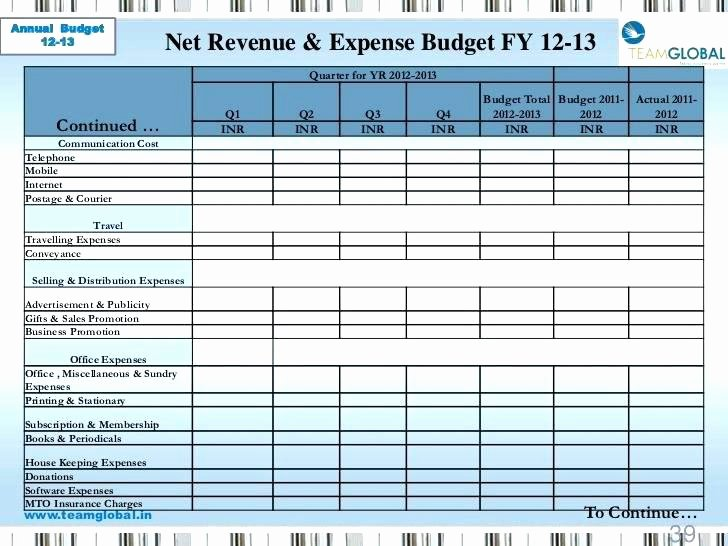 Annual Business Budget Template Excel Awesome Excel Annual Bud Template and Personal Expense Tracker
