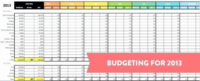 Annual Business Budget Template Excel Beautiful You Can Use This Template for Business Personal by