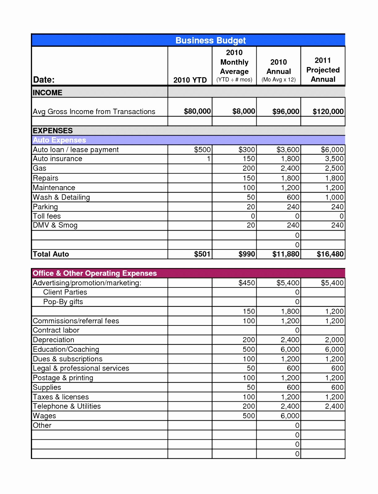 Annual Business Budget Template Excel Best Of 6 Annual Operating Bud Template Uyira