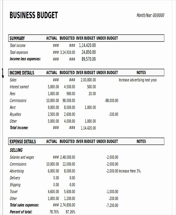 Annual Business Budget Template Excel Best Of 8 Excel Business Bud Templates