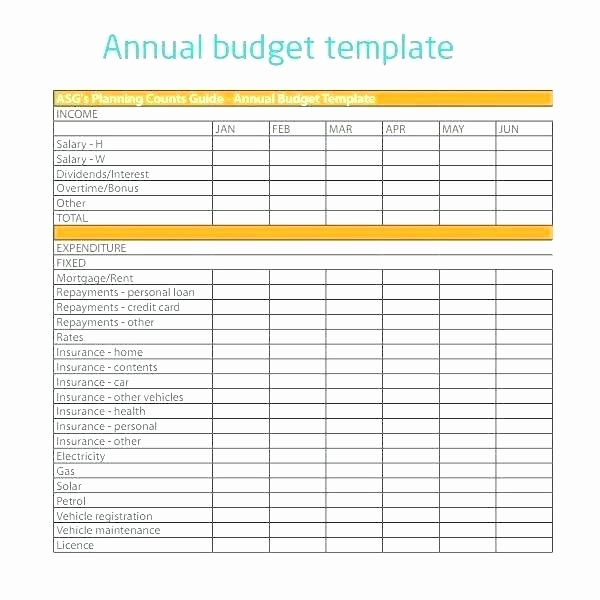 Annual Business Budget Template Excel Elegant Excel Yearly Bud Template – Maney