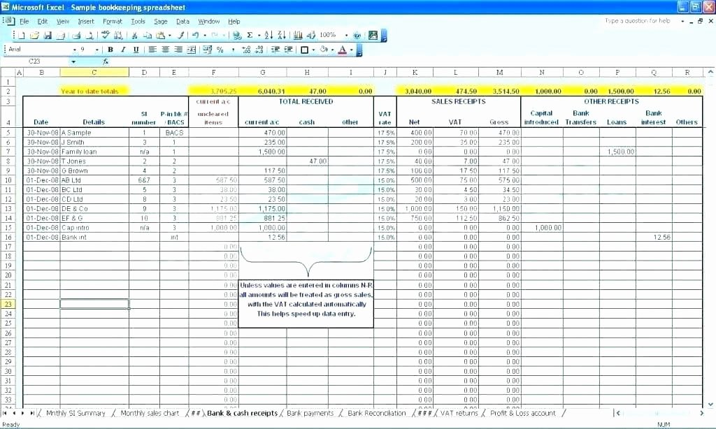 Annual Business Budget Template Excel Luxury Hotel Annual Bud Template Excel Walachfo