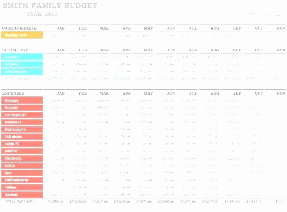 Annual Business Budget Template Excel Luxury Yearly Bud Planner Template