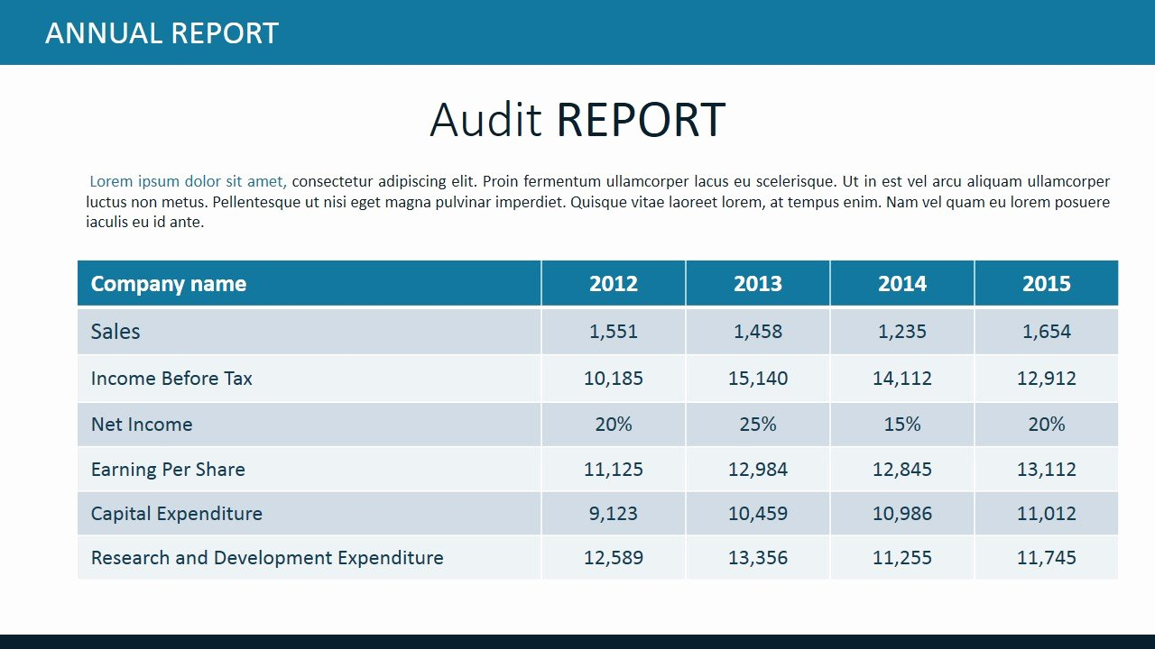 Annual Financial Report Template Awesome Annual Report Template for Powerpoint Slidemodel