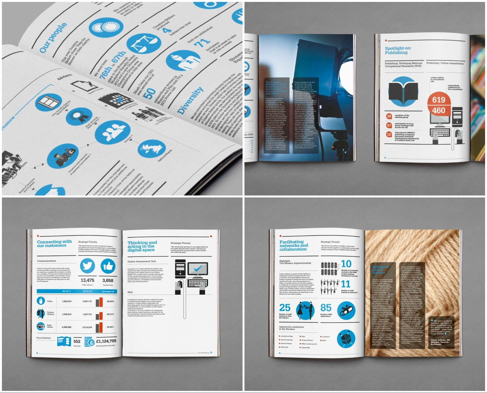 Annual Financial Report Template Inspirational 55 Customizable Annual Report Templates Examples & Tips