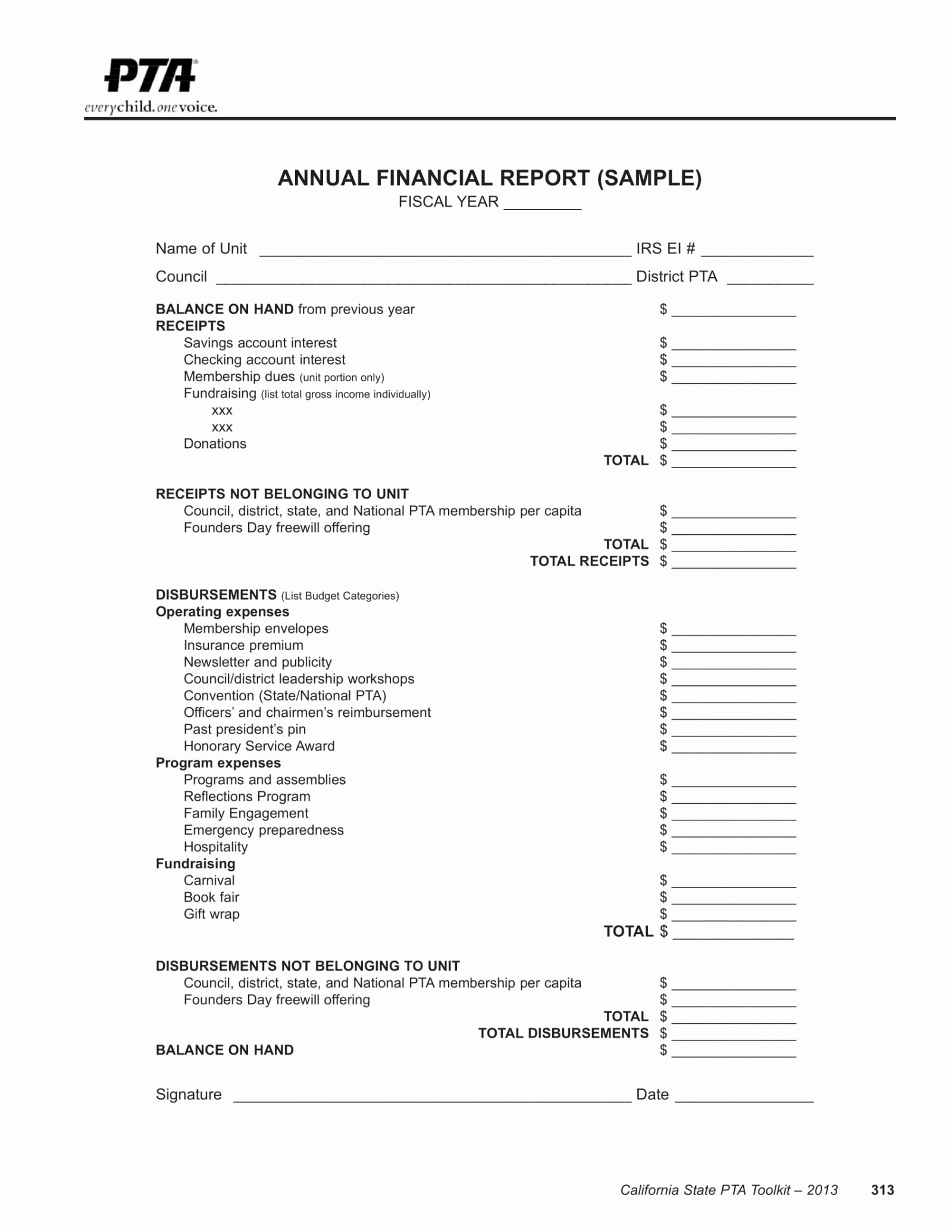 Annual Financial Report Template Lovely Financial Report Example Excel Free Churchemplatesemplate
