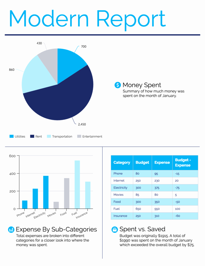 Annual Financial Report Template Unique 50 Customizable Annual Report Design Templates Examples