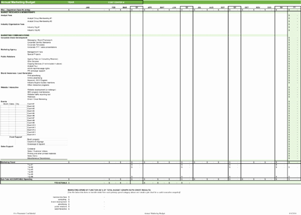 Annual Marketing Plan Template Beautiful Marketing Bud Template Plan Your Marketing Bud