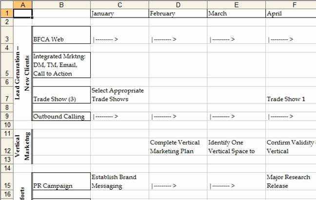 Annual Marketing Plan Template Inspirational Annual Marketing Plan Template organizing Your Marketing