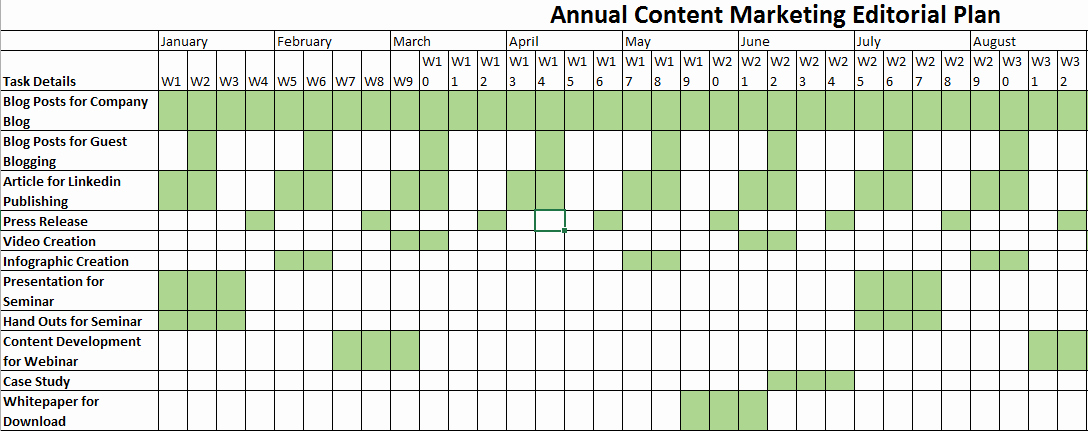 Annual Marketing Plan Template Luxury How to Create Content Marketing Editorial Calendar