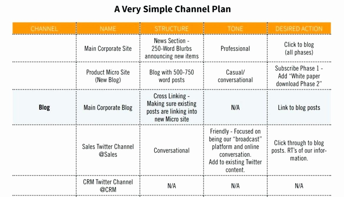 Annual Marketing Plan Template New Annual Marketing Plan Template – Azserverfo