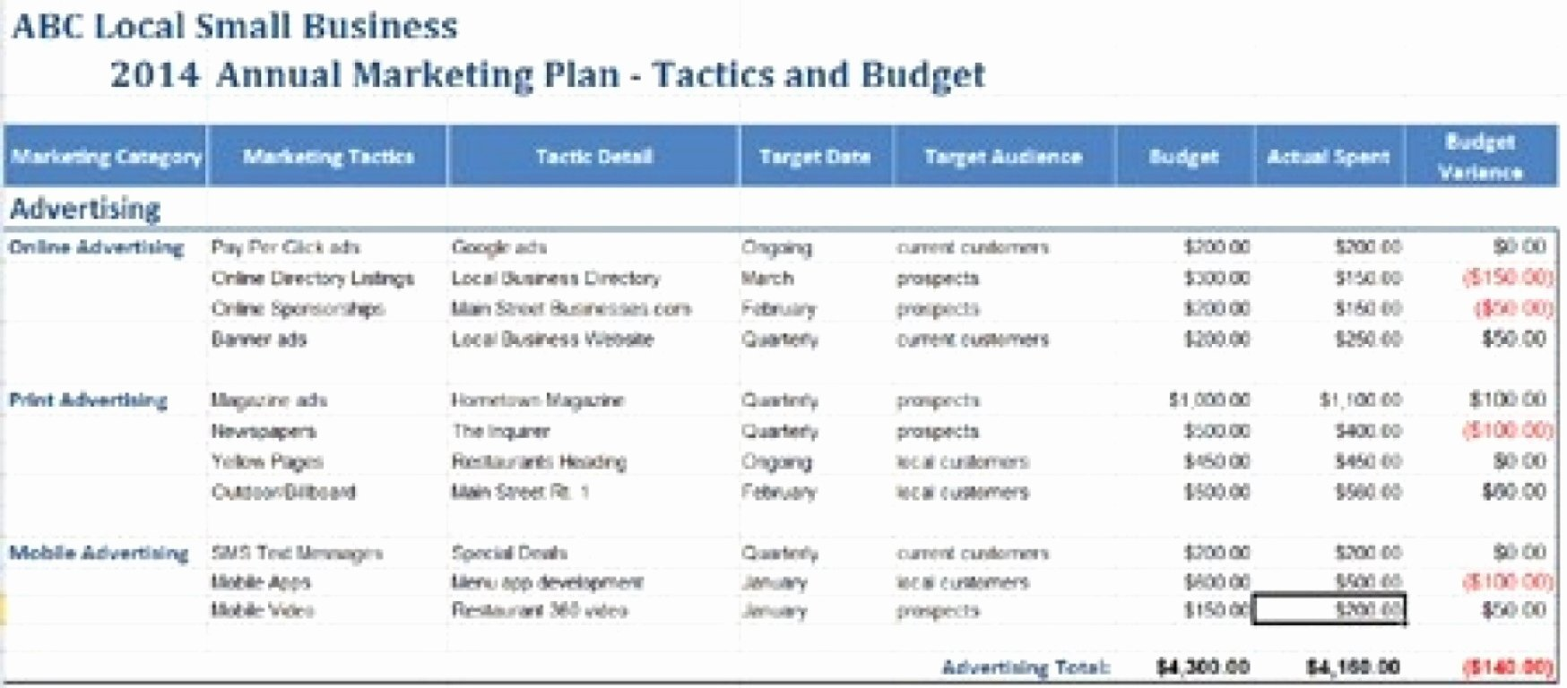Annual Marketing Plan Template New Sample Annual Marketing Plan Template – ifa Rennes