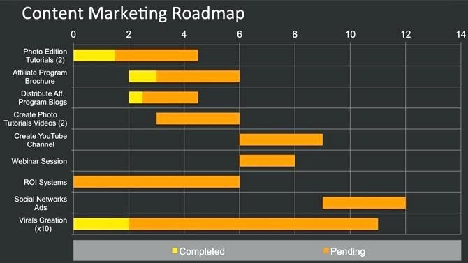 Annual Marketing Plan Template Unique Annual Marketing Plan Template – Azserverfo