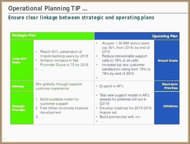 Annual Operating Plan Template Awesome 40 New Law Enforcement Operations Plan Template