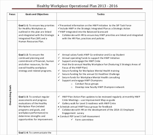 Annual Operating Plan Template Awesome 7 Annual Operational Plan Template