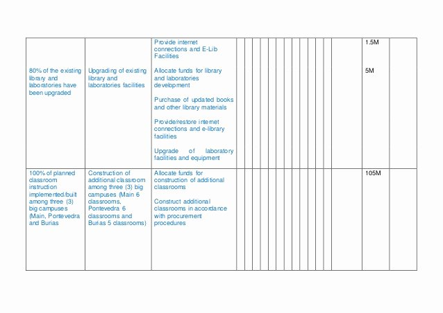 Annual Operating Plan Template Fresh Annual Operational Plan Template