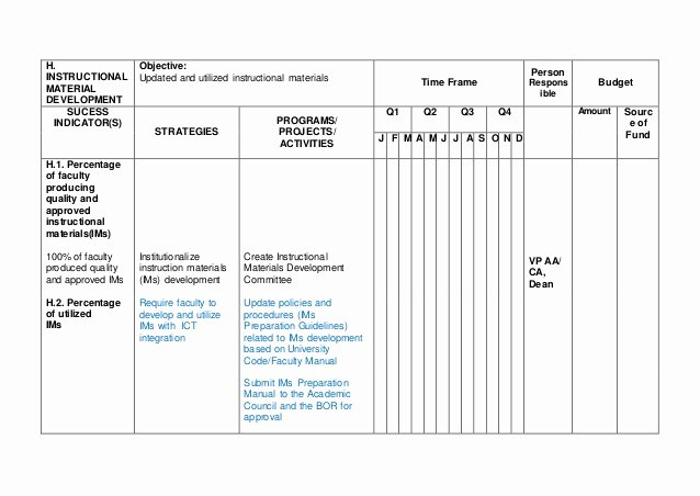 Annual Operating Plan Template Lovely Annual Operational Plan Template